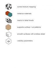 Icon-Realistic furniture + viz